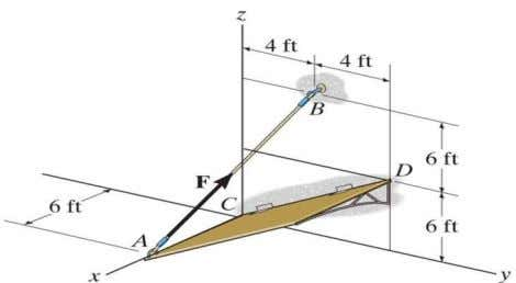 , which is needed to hold the panel in the position shown. * 4–66. The A-frame