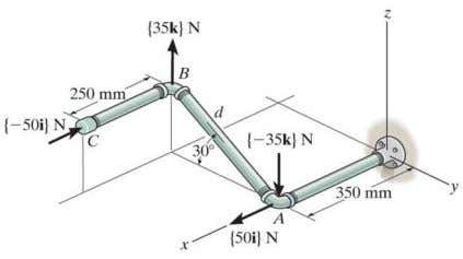 to each wrench. The pipe assembly lies in the x–y plane. 4–90. Determine the distance d