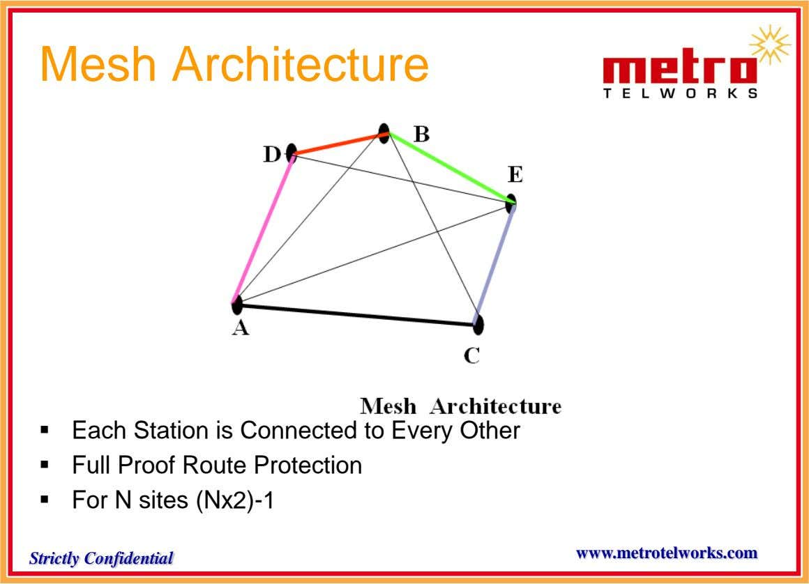 Mesh Architecture  Each Station is Connected to Every Other  Full Proof Route Protection 