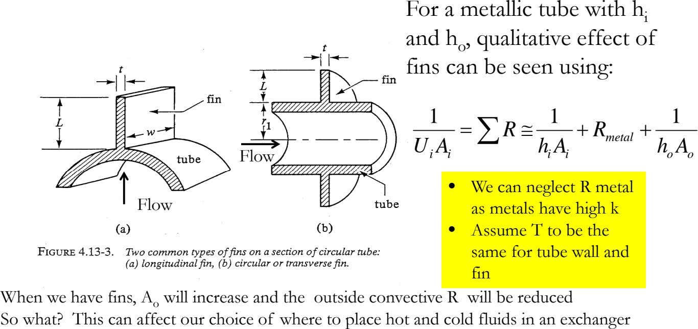 For a metallic tube with h i and h o , qualitative effect of fins