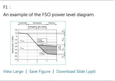 F1 : An example of the FSO power level diagram. View Large | Save Figure