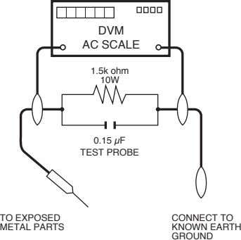 DVM AC SCALE 1.5k ohm 10W 0.15 µF TEST PROBE TO EXPOSED CONNECT TO METAL