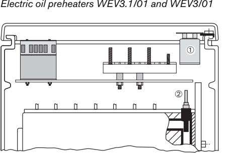 Electric oil preheaters WEV3.1/01 and WEV3/01 ➀ ➁