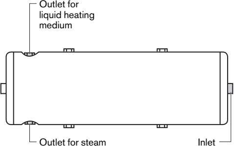 Outlet for liquid heating medium Outlet for steam Inlet