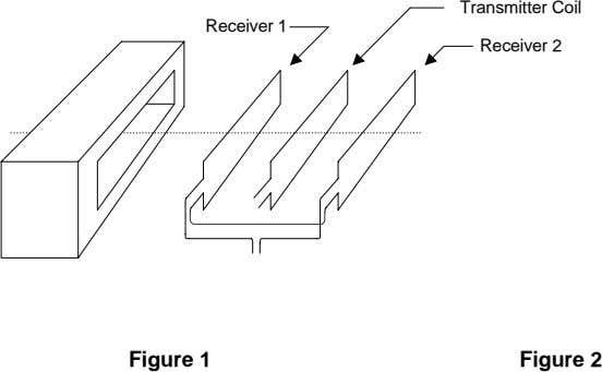 Transmitter Coil Receiver 1 Receiver 2 Figure 1 Figure 2