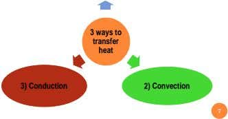 3 ways to transfer heat 3) Conduction 2) Convection 7