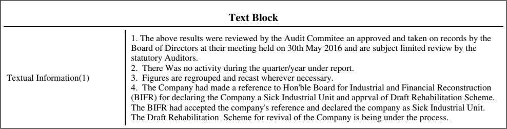 Text Block 1. The above results were reviewed by the Audit Commitee an approved and