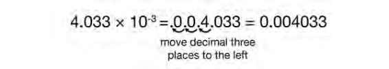 know to m ove it to the left since the exponent is negative. Rewrite numbers given