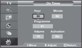 reaches 0. Switching the television on and off automatically You can set the On/Off timers so