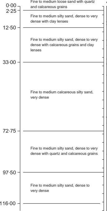 Fine to medium loose sand with quartz 0 . 00 and calcareous grains 2 .