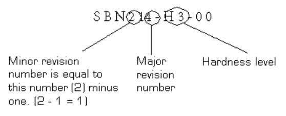 as shown in the following diagram and corresponding steps. a. Identify the major revision number, which