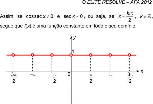 O ELITE RESOLVE – AFA 2012 k . π Assim, se cossec x ≠ 0