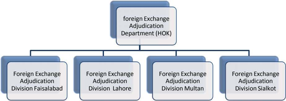 foreign Exchange Adjudication Department (HOK) Foreign Exchange Foreign Exchange Foreign Exchange Foreign Exchange