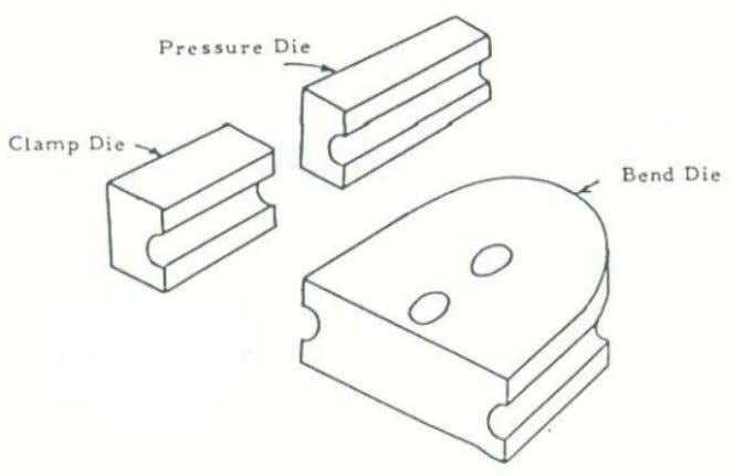 ed01a5e2e8ee&file=tube.pdf) Figure2.4 Aspects of clamp die, pressure die and bend die