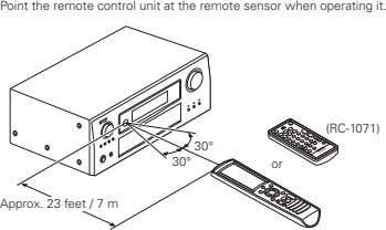 Point the remote control unit at the remote sensor when operating it. (RC-1071) 30° 30°