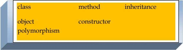 class method inheritance object constructor polymorphism