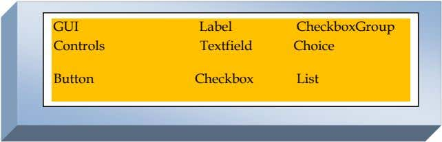 GUI Label CheckboxGroup Controls Textfield Choice Button Checkbox List