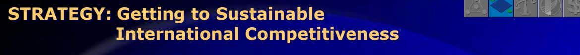 STRATEGY: Getting to Sustainable International Competitiveness