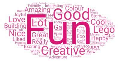 programme EXPERIENCE: WHAT CHILDREN THOUGHT, IN THREE WORDS Visitors to the General programme Visitors to the
