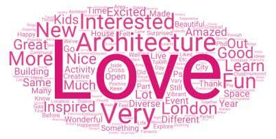 BUILDINGS, ARCHITECTURE, DESIGN OR LONDON AFTER THEIR VISIT Visitors to the General programme Visitors to the