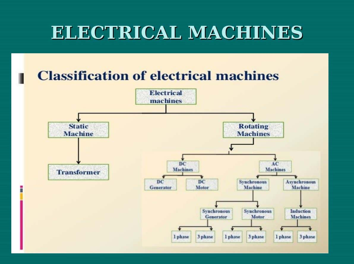 ELECTRICAL ELECTRICAL MACHINES MACHINES