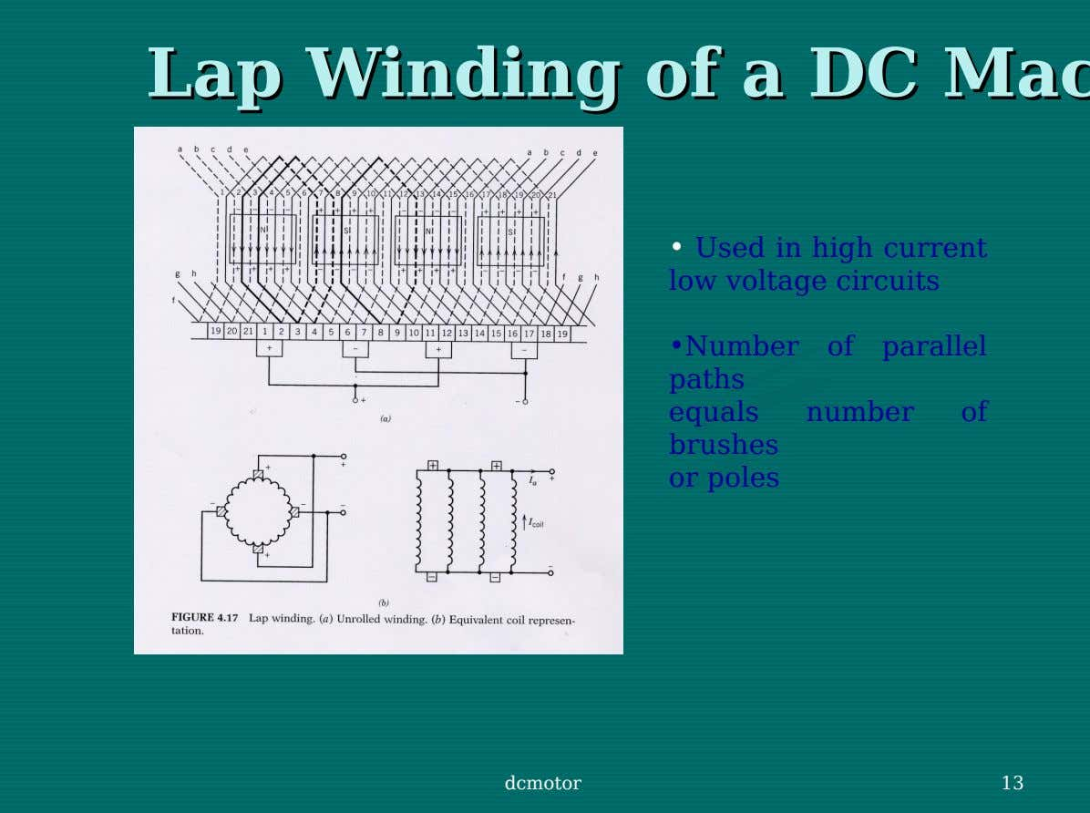 Lap Lap Winding Winding of of aa DCDC Mac Mac • Used in high current low