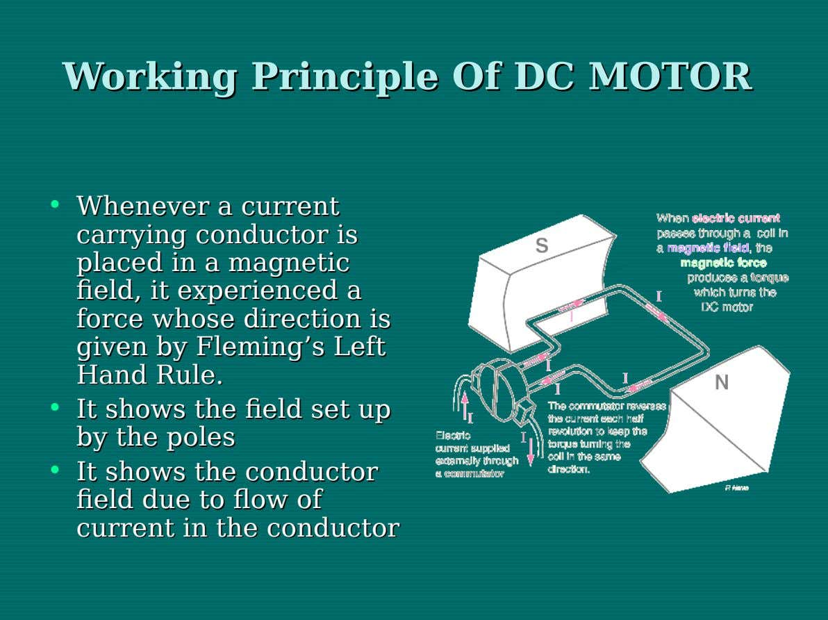 Working Working Principle Principle Of Of DCDC MOTOR MOTOR • Whenever Whenever aa current current carrying
