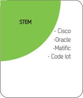 STEM - Cisco -Oracle -Matific - Code Iot