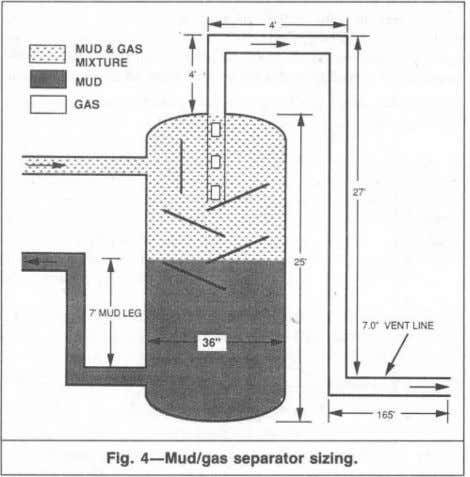 1-:-:-:-:1 MUD & GAS T • - - - MIXTURE _ MUD 4' o GAS