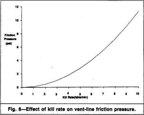 12 10 - friction • (pol) • 2 o 7 10 Fig. 8-Effect of kill
