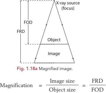 X-ray source (focus) FOD FRD Object Image Fig. 1.18a Magnified image. Image size FRD Magnification