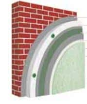 1. Fixing 2. Insulation material 3. Reinforced layer 6. Paint 4. Priming paint 5. Plaster Scope