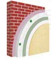 1. Fixing 2. Insulation material 3. Reinforced layer 5. Plaster 6. Paint Scope of use –
