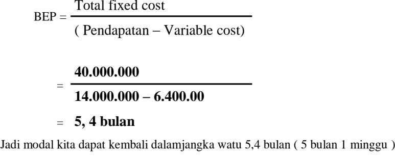 Total fixed cost BEP = ( Pendapatan – Variable cost) 40.000.000 = 14.000.000 – 6.400.00