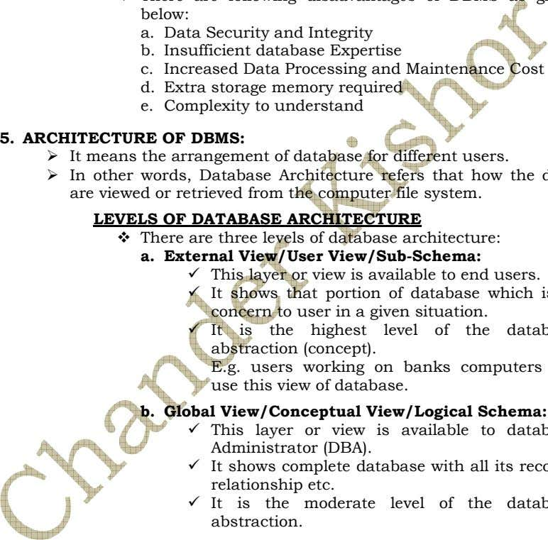 a. Data Security and Integrity b. Insufficient database Expertise c. Increased Data Processing and Maintenance