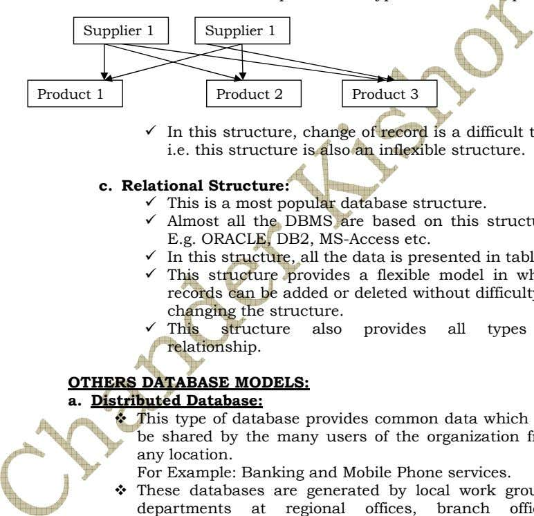 Supplier 1 Supplier 1 Product 1 Product 2 Product 3 c. Relational Structure: OTHERS DATABASE