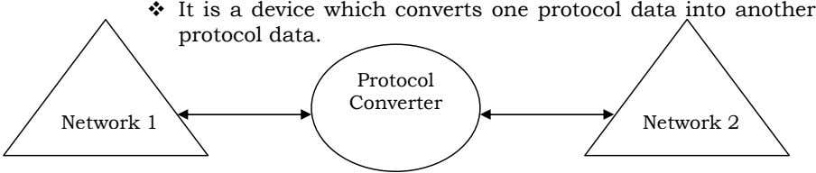 It is a device which converts one protocol data into another protocol data. Protocol Converter