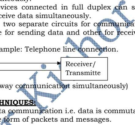 for receiving data. For Example: Telephone line connection. Receiver/ Transmitte Transmitter/ Receiver Figure: Full