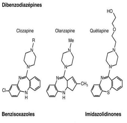 • Classification chimique : • Neuroleptiques atypiques : • • • imidazolidinones (sertindole).