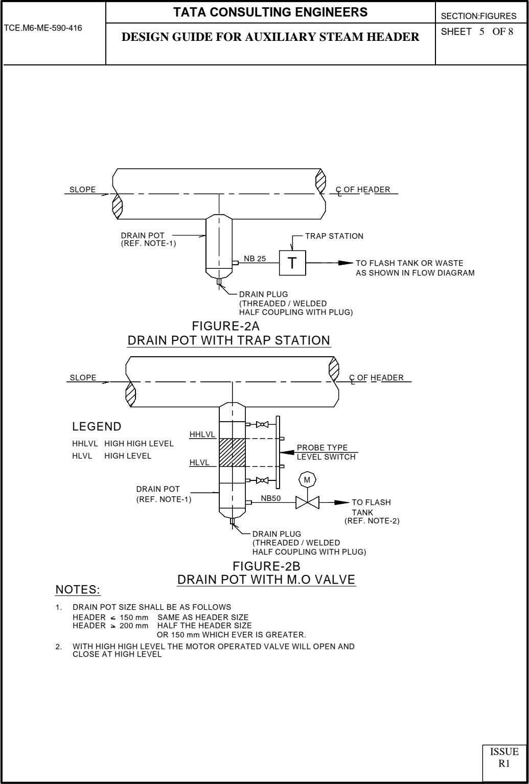 TATA CONSULTING ENGINEERS SECTION:FIGURES TCE.M6-ME-590-416 SHEET 5 OF 8 DESIGN GUIDE FOR AUXILIARY STEAM HEADER
