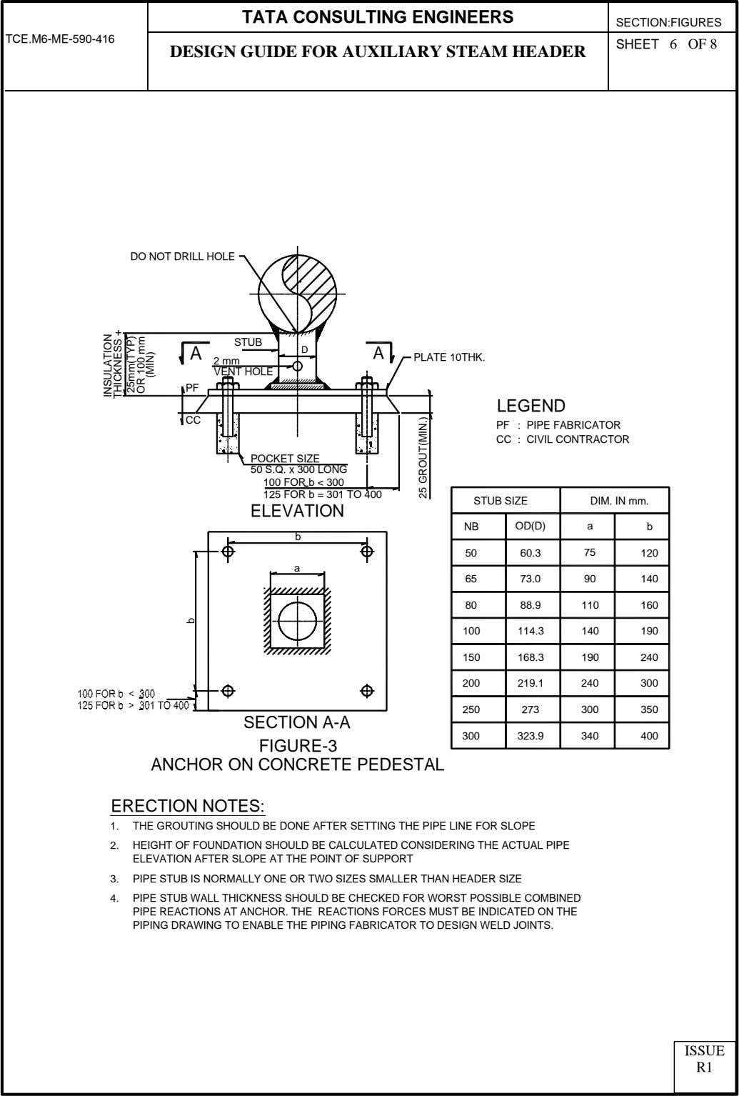 TATA CONSULTING ENGINEERS SECTION:FIGURES TCE.M6-ME-590-416 SHEET 6 OF 8 DESIGN GUIDE FOR AUXILIARY STEAM HEADER