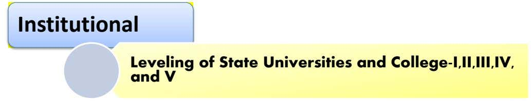 Institutional Leveling of State Universities and College-I,II,III,IV, and V
