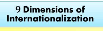 9 Dimensions of Internationalization