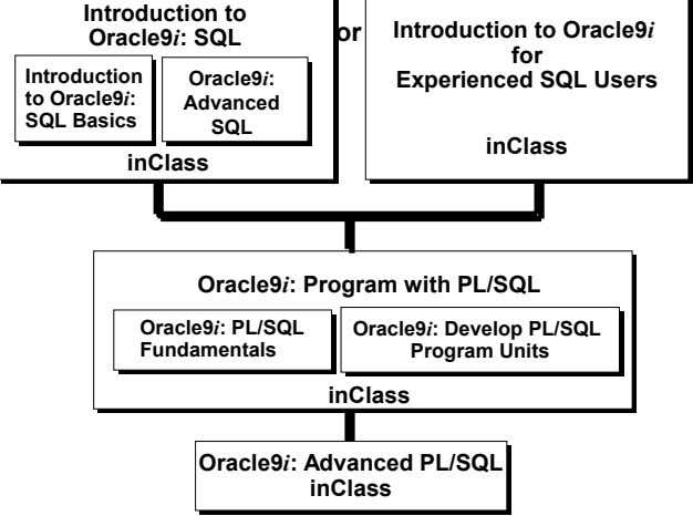 Introduction to Oracle9 i : SQL or Introduction to Oracle9 i : Oracle9 i :