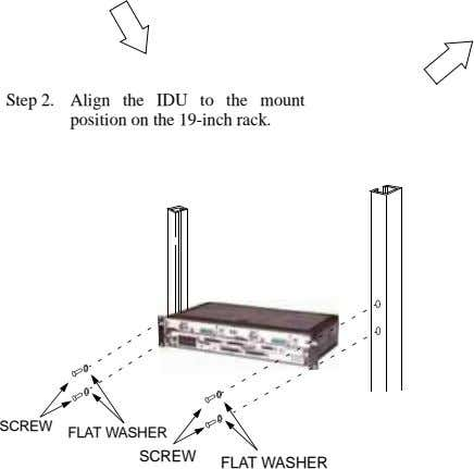 Step 2. Align the IDU to the mount position on the 19-inch rack. SCREW FLAT
