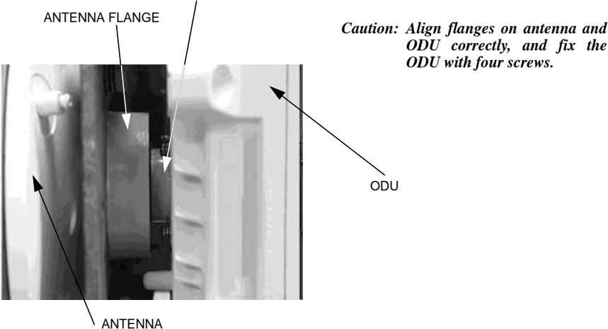 ANTENNA FLANGE Caution: Align flanges on antenna and ODU correctly, and fix the ODU with