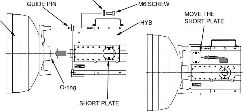 GUIDE PIN M6 SCREW MOVE THE SHORT PLATE HYB O-ring SHORT PLATE