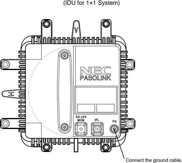 (IDU for 1+1 System) RX LEV MON IFL FG Connect the ground cable.