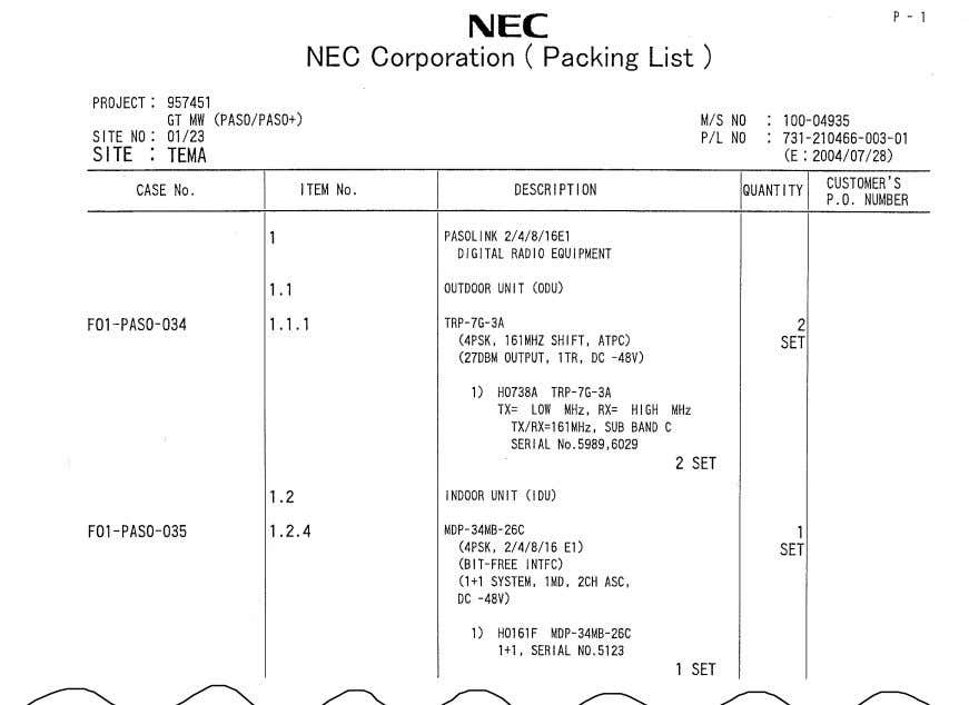 STEP 1 Check the number of cont ainers on the packing list. Fig. 3-1 Example of