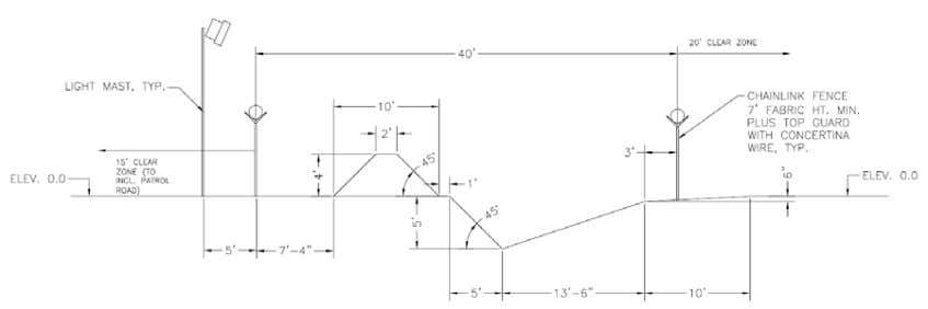 Ditch Profile with Incline Slope Requiring Stabilization Figure 6-19 Anti-Vehicular Ditch Profile with Maximum